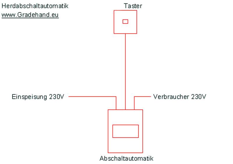 Charmant Alter Elektroofen Schaltplan Bilder - Der Schaltplan ...