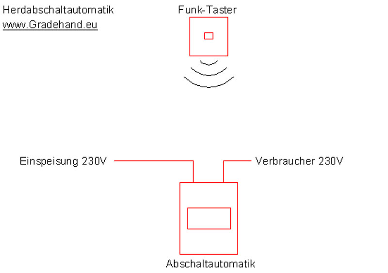 Schön Alter Elektroofen Schaltplan Ideen - Die Besten Elektrischen ...